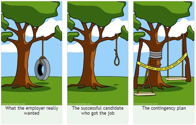 Recruitment outcome